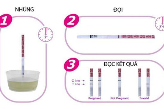 Các bước sử dụng que thử thai cơ bản.
